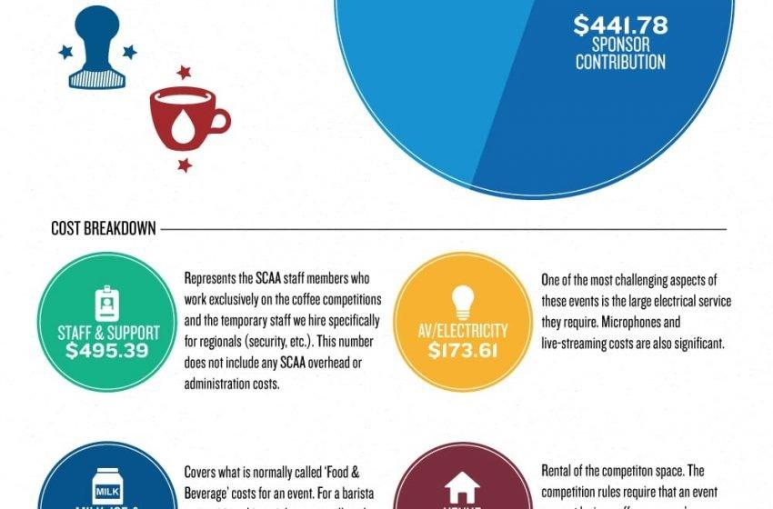 RBC Infographic